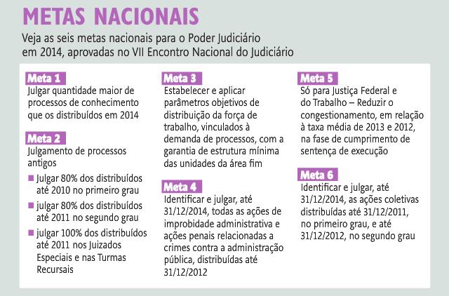 metas poder judiciario 2014