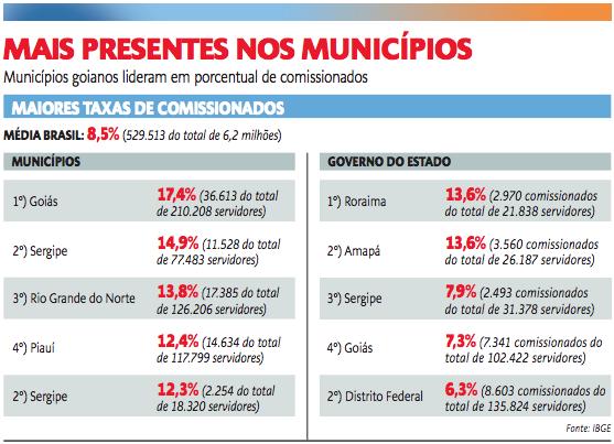 mais-presentes-municipios