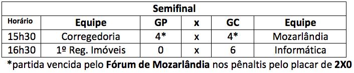 semifinal-torneio